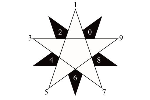 penta04